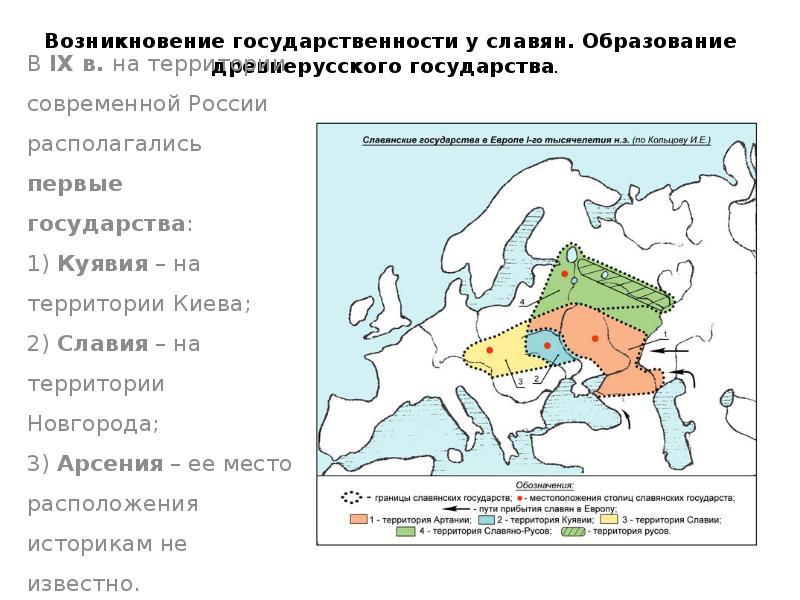 Государственность - презентация, доклад, проект.