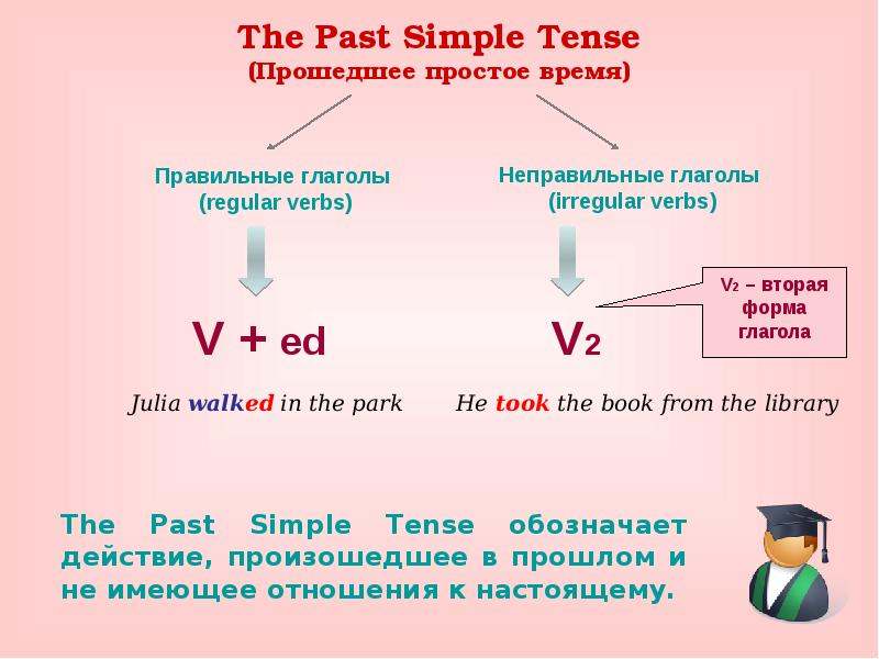 the simple past tense Use a past tense timeline to visualize the idea that the past simple is used to express something that began and ended in the past review time expressions that are used in the past, including: last week, last month, and last year in + dates and yesterday.