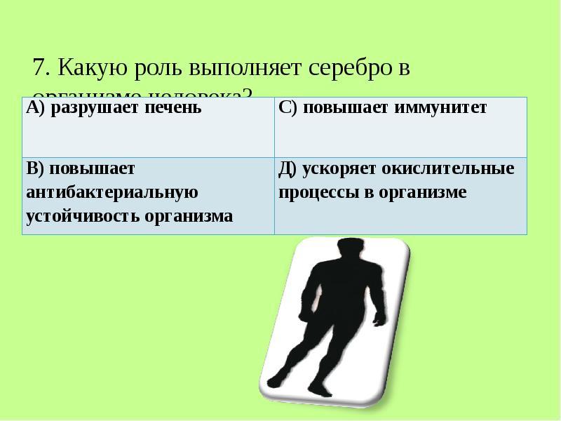 Воздействие серебра на организм человека