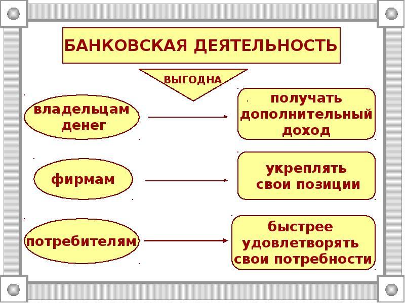Курсовая работа банковский контроль и надзор bestreferatru