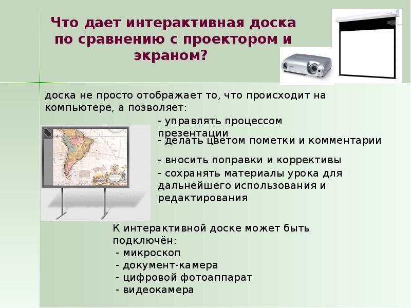 доской с интерактивной презентация знакомство