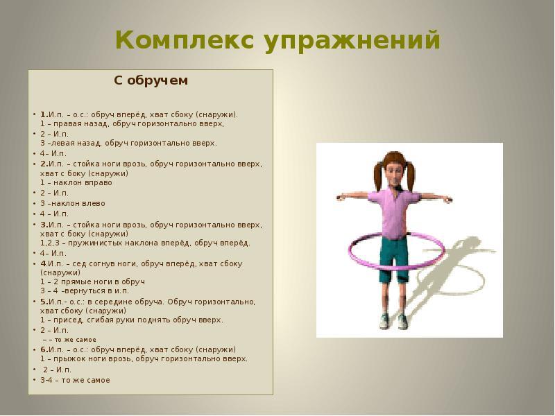 Планконспект урока по физической культуре на тему