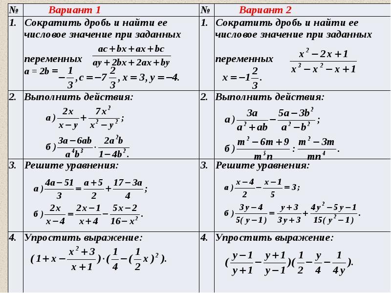 решебник алгебраических дробей i