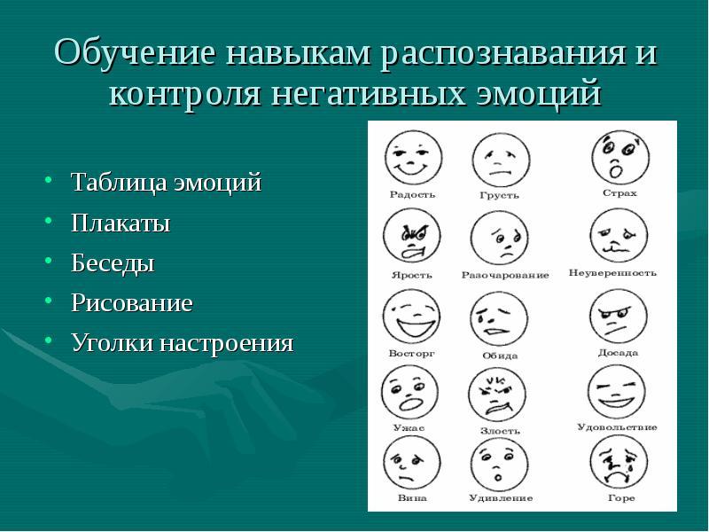 Психологический тренинг эмоций