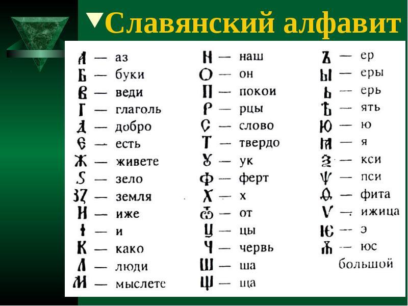 славянский алфавит фото клубы кирова представлены