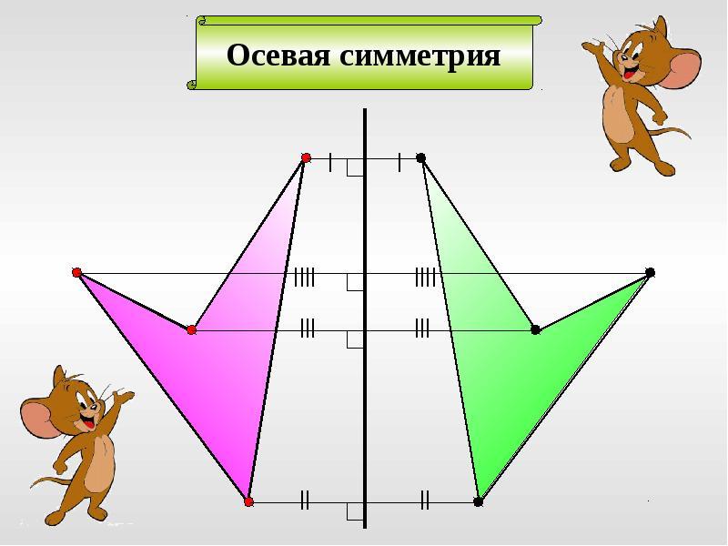 осевая симметрия фотки