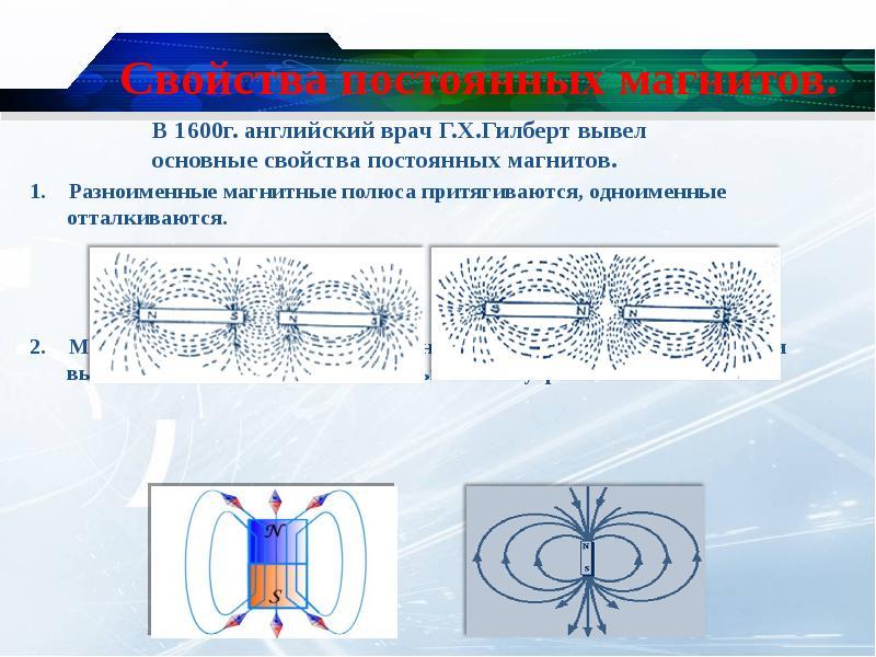 тесты лабораторная работа поле постоянного магнита способ