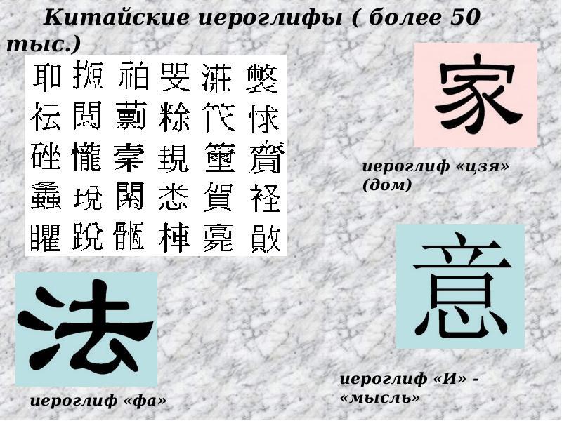 распознать иероглифы картинки