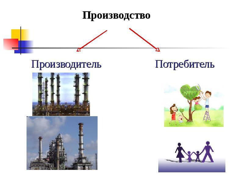 производитель и потребитель