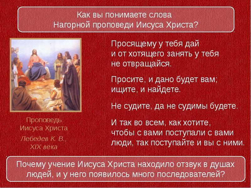 проповеди на тему источники усадьба