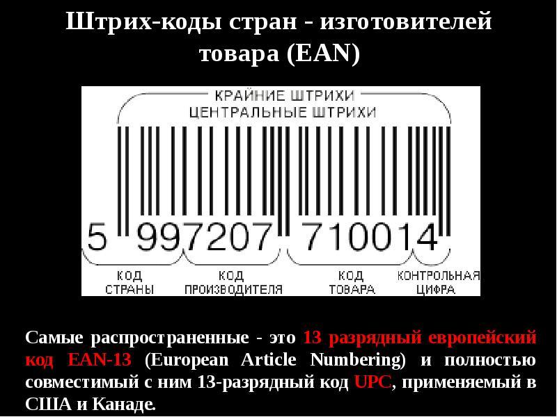 штрих код стран производителей свечку