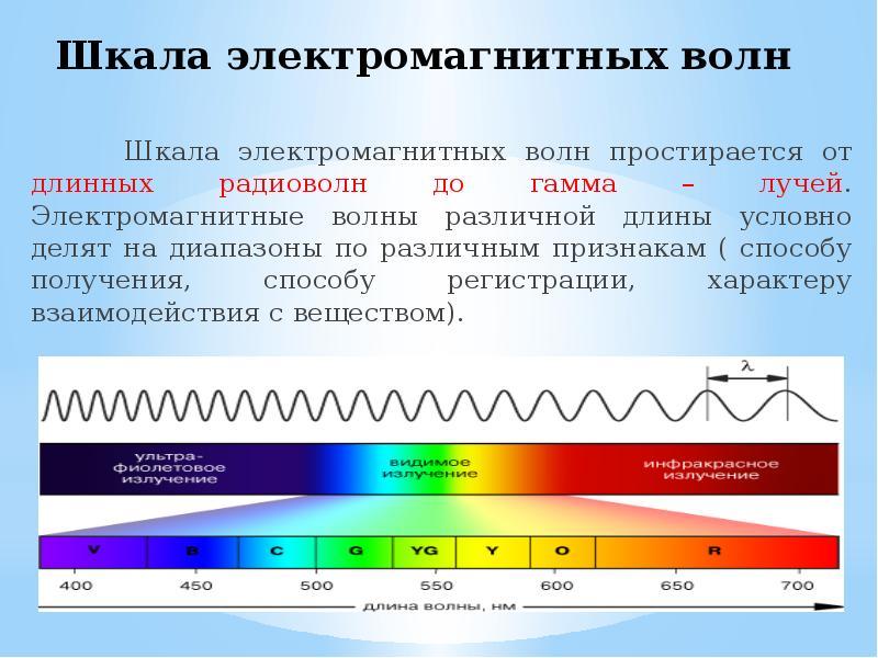 Частотная шкала