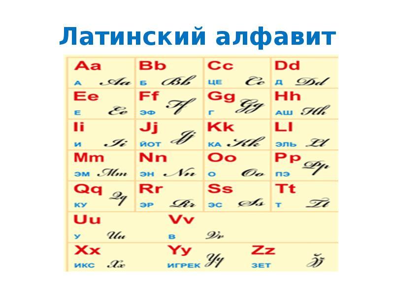 латинско-русский алфавит картинка для всех подойдёт