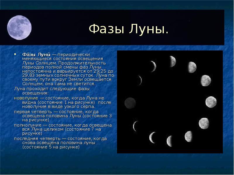 Фазы луны на месяц картинки