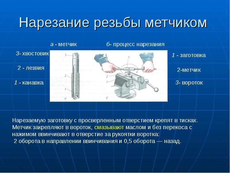 ПРИЛОЖЕНИЕМ: переводов нарезание внутренней резьбы метчиком жилье!Проектная