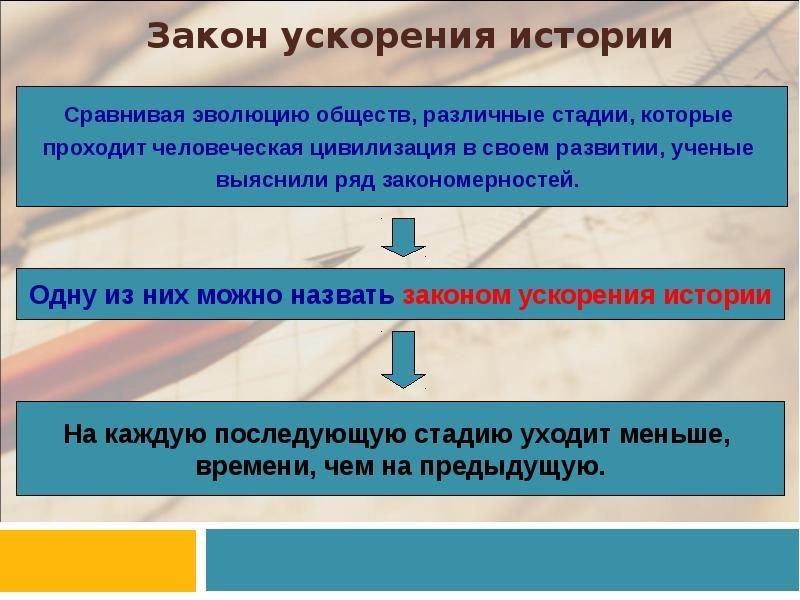 Современные развития трехмерной графики