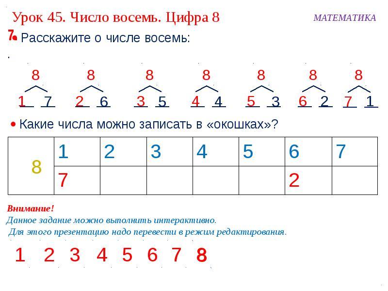 Подготовительная 8 математика цифрой знакомство группа с
