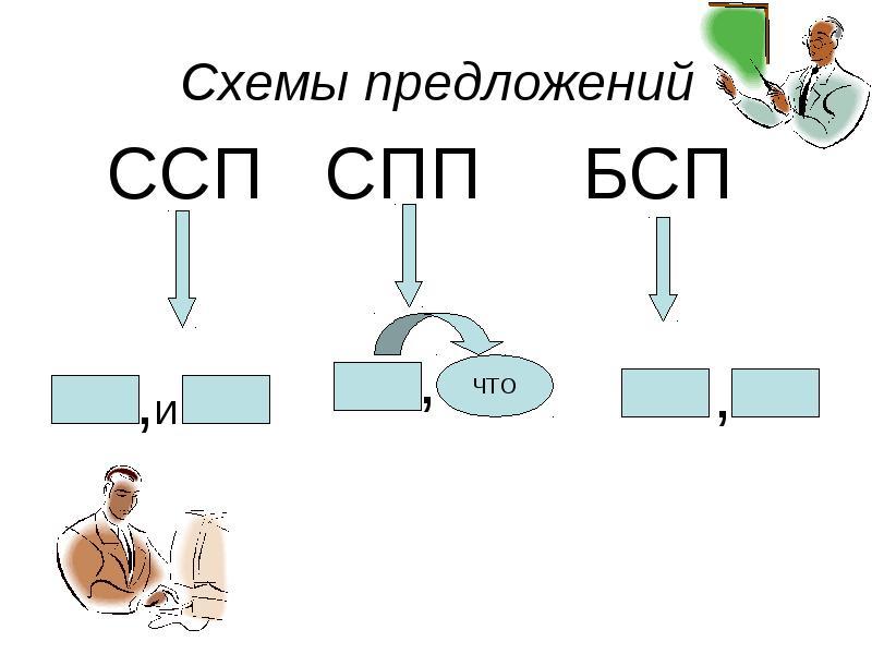 Спп предложения примеры схемы
