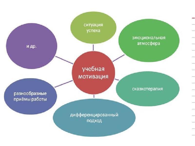 Компетенции - budaevyd.ru
