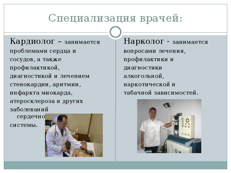 Должностная инструкция врача кардиолога поликлиники