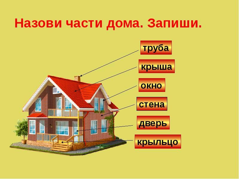 по картинке дом определить учат быть
