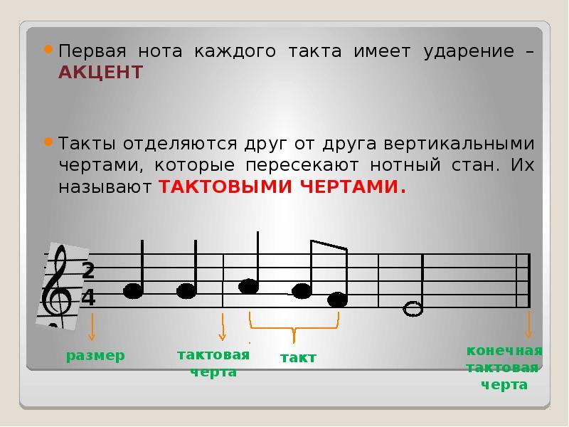 Что такое такт в музыке