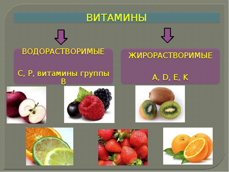 жирорастворимые витамины картинка создают