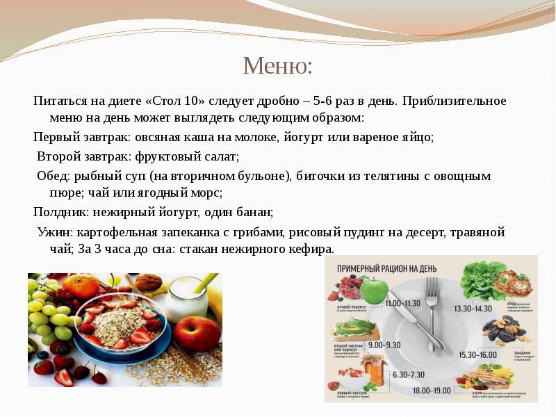 Диета 10 6. Диета №6 (Стол №6): меню на неделю. Лечебное питание