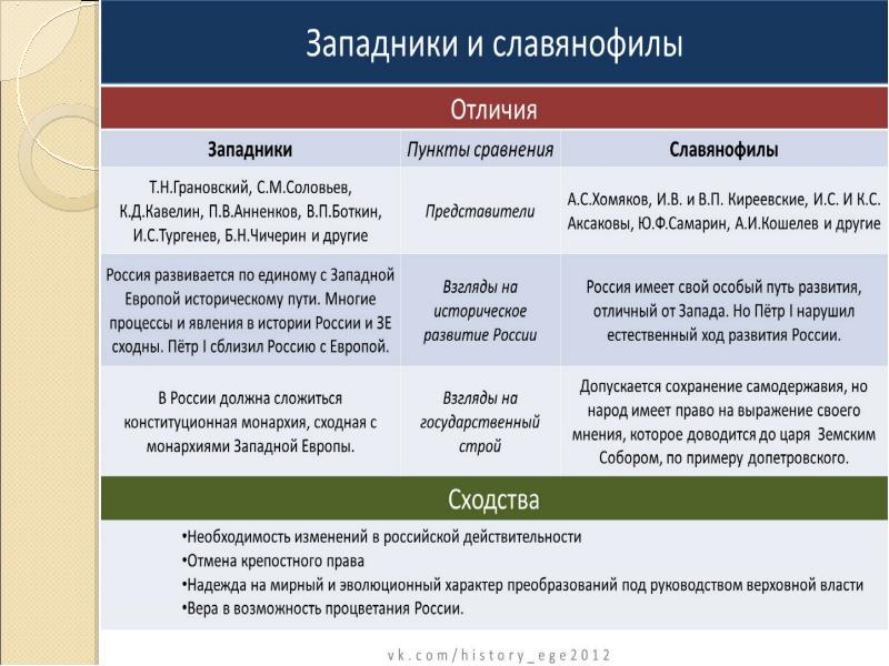 торжественный момент, чем российское образование отличается от помощью