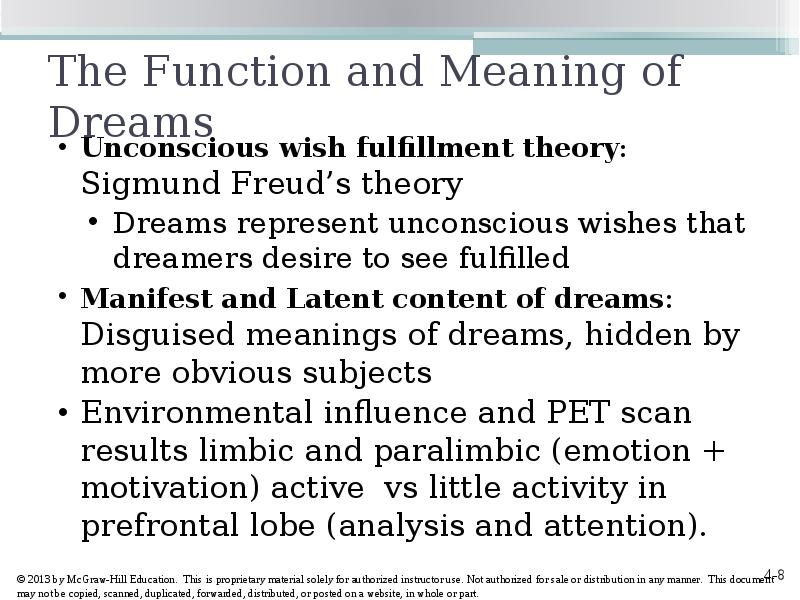 an analysis of freuds framework of dreams Learning resources on sigmund freud, anna for freud dreams are not we never share data and you will only get information from us about the freud museum.