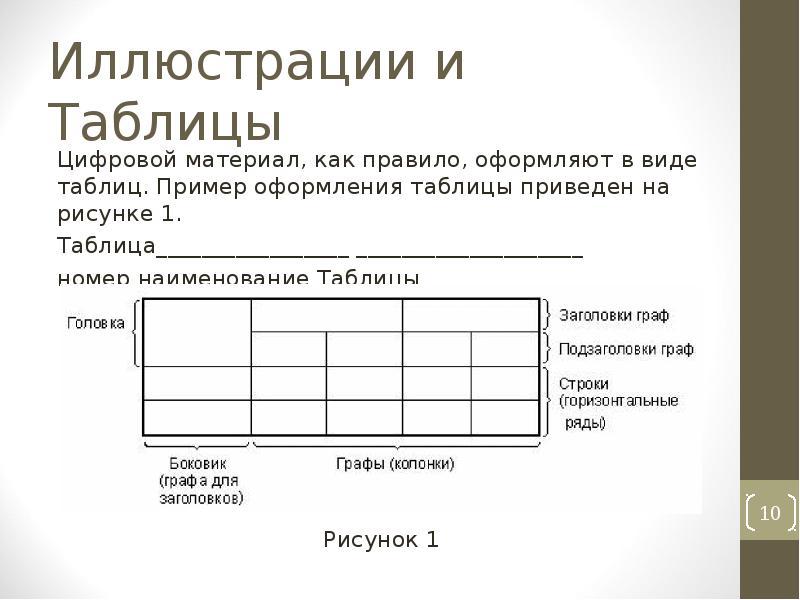 центра оформление таблицы картинки вдвойне