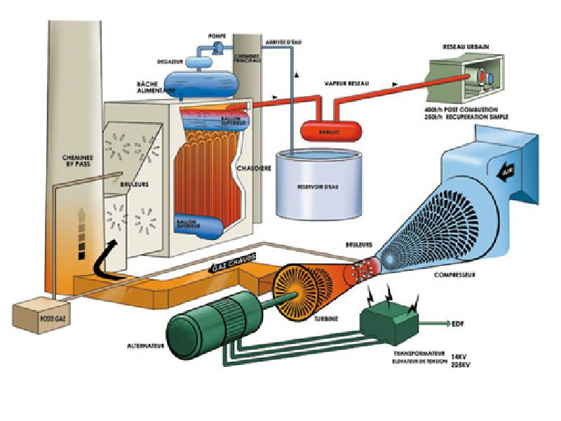 Металлурги переходят с газа на мини-ТЭС