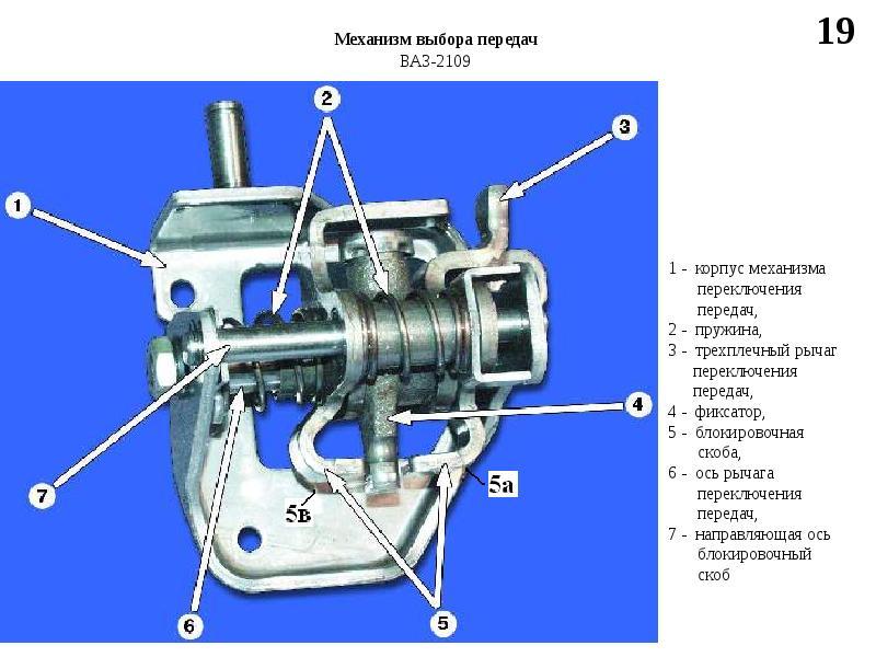 Замена механизма переключения передач ваз 2109 своими руками