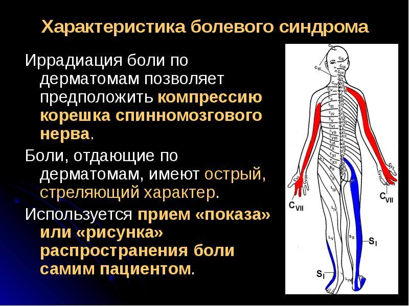Первая помощь при болевом синдроме при остеохондрозе