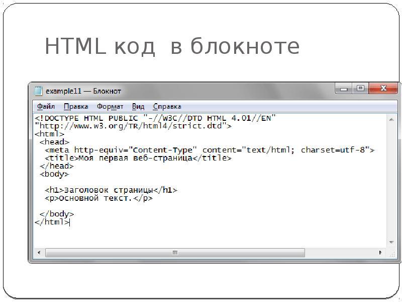 Html коды создания сайта продвижение сайта в яндексе екатеринбург