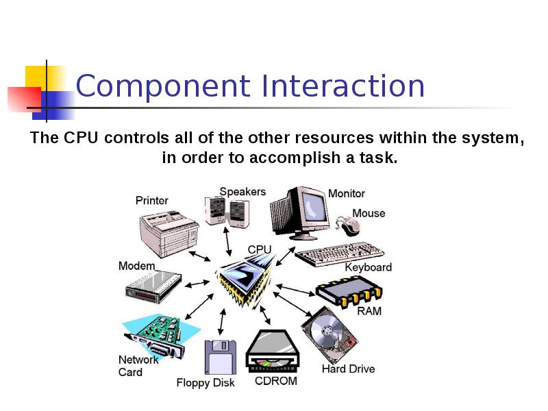 introduction of thesis of computer technology A computer program that is installed on the hard drive of a personal computer and that requires a computer operating system such as microsoft windows or apple osx to run desktop app a sequence of folders (directories) that leads to a specific file or folder.