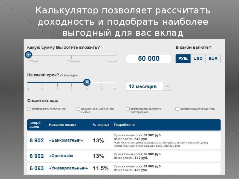 Мультивалютная корзина в интернет-банке.