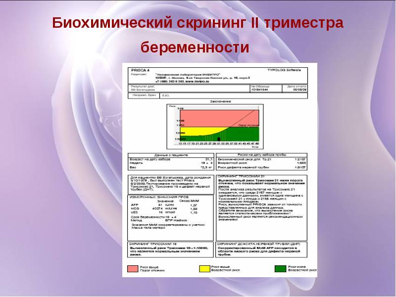 Биохимический скрининг беременных 1-го триместра 48