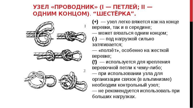 Крыша сарая своими руками - САМОСТРОЙ 74