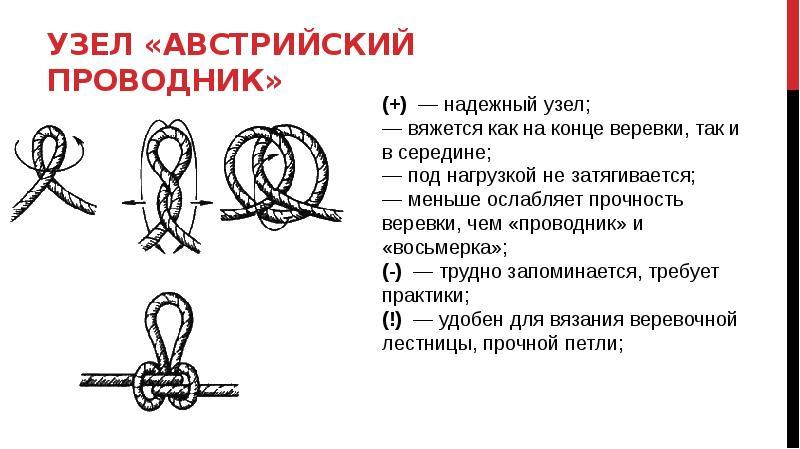 Проводник схема вязания 8