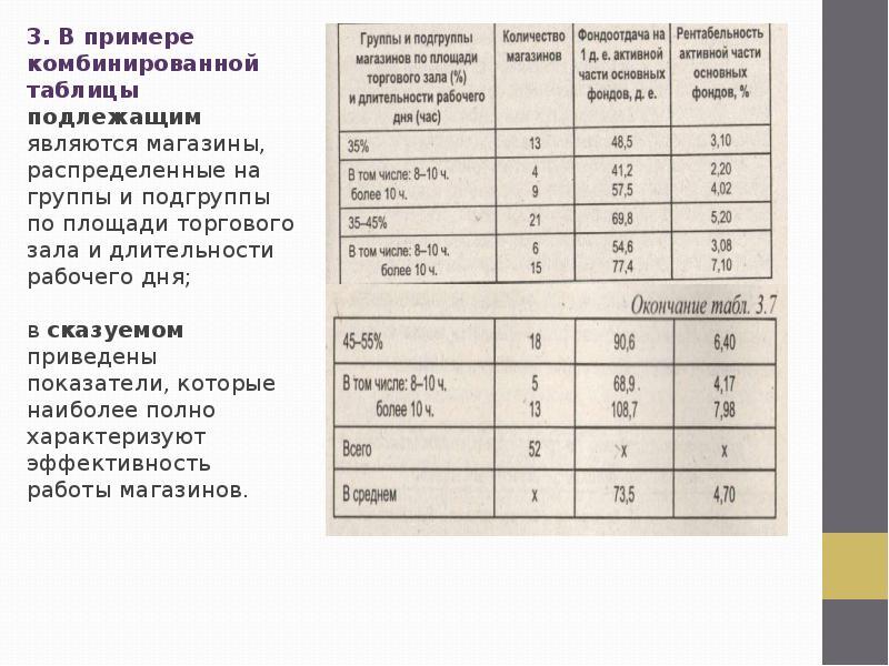 таблицы и графики основные статистические таблицы шпаргалки
