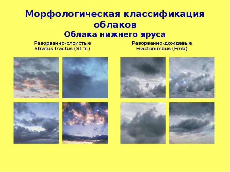 виды облаков фото и название вторая