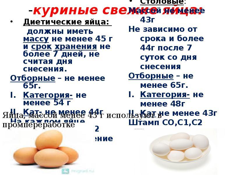 Сколько в день можно яиц при диете
