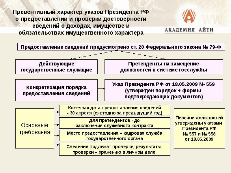 (прободение) закон о предоставлении банку сведений о доходах подборка