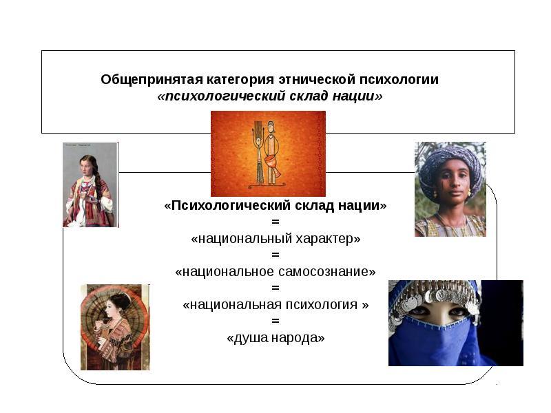 хотелось этнопсихология презентация с картинками делать красивые фотографии