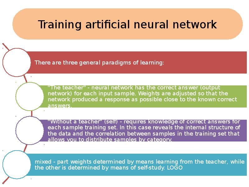 a study of neural networks Neural networks and the future of machine learning but neural networks and artificial intelligence according the aaa in a 2015 study.
