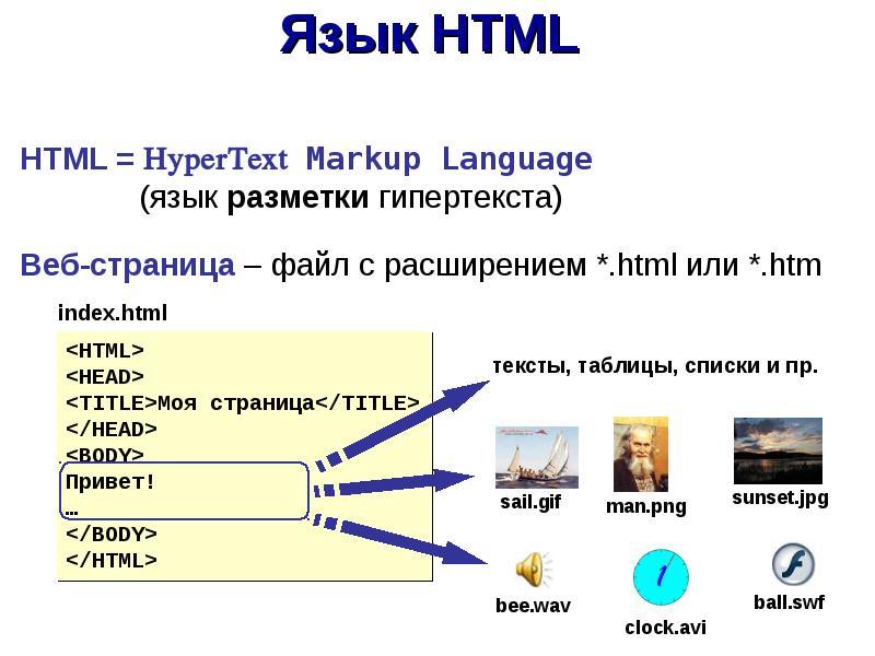 Создание сайтов язык html пояснительные записка создание сайта