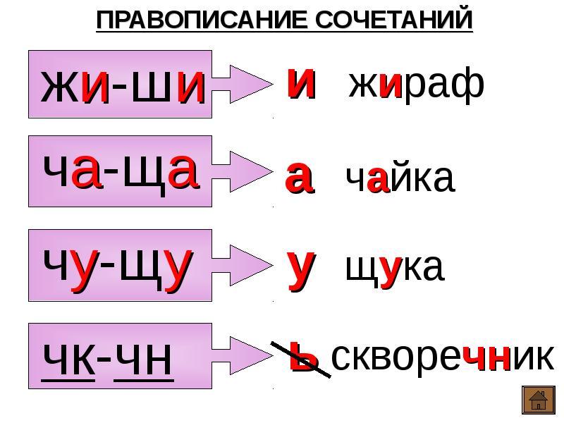 По шпаргалки класс по занкову языку 3 русскому