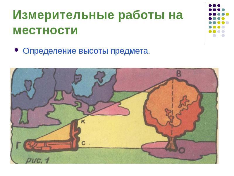 доклад на тему измерительные работы на местности порядку: ооооочень