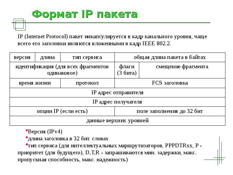 РЕФЕРАТ ОЗНАКОМЛЕНИЕ С ПРОТОКОЛАМИ IP TCP СКАЧАТЬ БЕСПЛАТНО